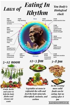 Essential guide list for a better healthy eating is part of Dr sebi diet - Dr Sebi Nutritional Guide, Dr Sebi Diet, Healthy Tips, Healthy Eating, Healthy Drinks, Healthy Foods, Dr Sebi Recipes, Alkaline Diet Recipes, Alkaline Foods Dr Sebi