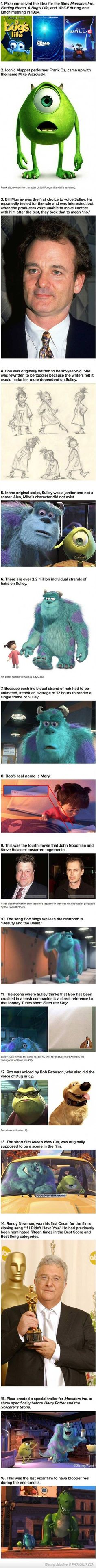 16 curiosidades de Monsters Inc