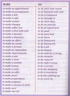 English advice and lessons Learn English Grammar, English Idioms, English Language Learning, English Phrases, English Study, English Class, English Lessons, English Vocabulary, Teaching English