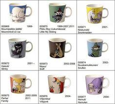 Muumimukit Moomin Mugs Muistiinpanot Facebook