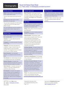 Novel Unit Notes Cheat Sheet by Jrees http://www.cheatography.com/jrees/cheat-sheets/novel-unit-notes/ #cheatsheet #stock #theme #character #novel #static #atmosphere #terms #antagonist #protagonist #foil #round #flat #plot #setting #characterization #narrator #motif #symbol