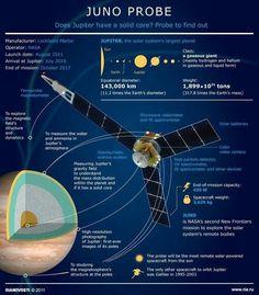 Unlocking Jupiter's secrets.