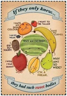 Fruit issues