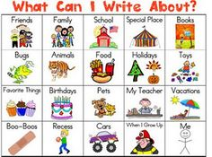 Easy Writing Prompts for Kindergarten writing center, visit Mrs. Gilchrist's class. These writing prompts . Writing Center Kindergarten, First Grade Writing, Kindergarten Writing, Teaching Writing, Writing Activities, Writing Centers, Kindergarten Classroom, Kindergarten Handwriting, Team Teaching