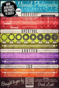 Photography Cheatsheets - Imgur