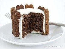 Cake recipes for dogs