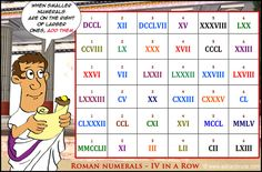 Very cool Roman Numerals game.