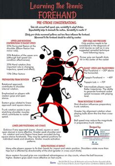 Tennis - Learning the Forehand Tennis Rules, Tennis Tips, Sport Tennis, Tennis Gear, Tennis Clothes, Real Tennis, Tennis Techniques, How To Play Tennis, Tennis Serve