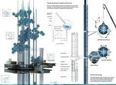 Oil Platforms Transformed Into Sustainable Seascrapers That Pr...