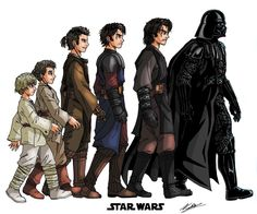 Evolution. Pinning because it reminds me of the back of the Jedi Quest books...