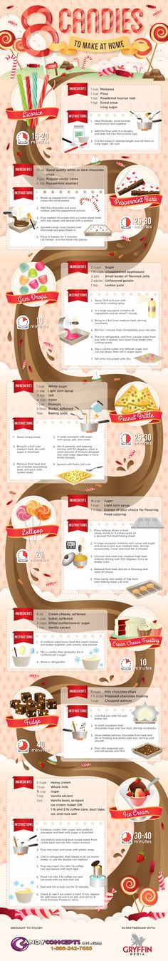 Candies To Make At Home