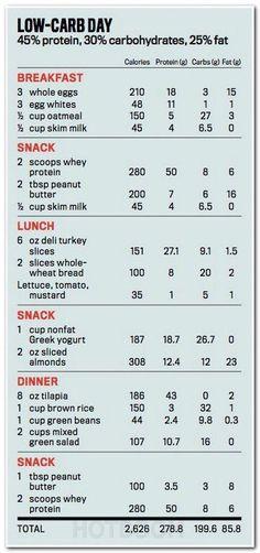 planes de dieta locos que funcionan