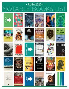 #flyer #RUSA #Books #MadeinLibraryAware Book Lists, Fiction, Novels, Templates, Books, Stencils, Libros, Book, Template