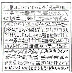 Tabla de Niebuhr con una serie de jeroglíficos clasificados según su forma.
