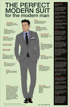 The perfect modern suit