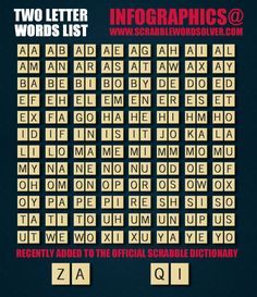 a two letter word list for use with scrabble