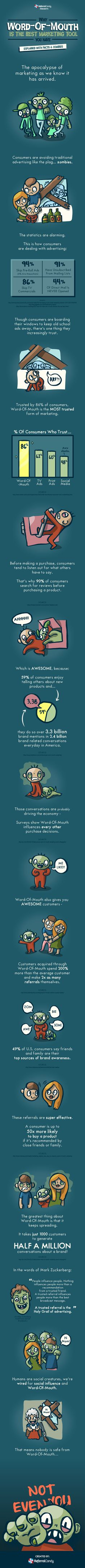 Why Word-Of-Mouth Is The Best Marketing Tool You Have #infographic #Marketing