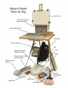 Getting ready to go outside: Marla Baggetta's Plein air Rig