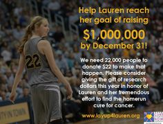 Fundraising Goal of 1,000,000 Lauren Hill, Beacon Of Hope, Fundraising, Effort, The Cure, Goals, Shit Happens, Fundraisers
