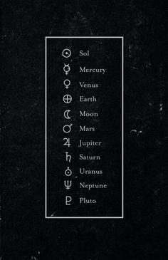 Planets symbols.