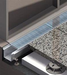 Facade, Threshold & Balcony drains. Exterior drainage / Surface water