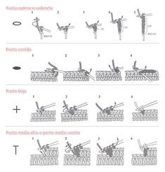 Resultados de la Búsqueda de imágenes de Google de http://www.jooanfossi.com/wp-content/uploads/guia-puntos-crochet-1.jpg