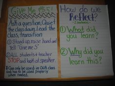 Anchor Charts Learn Like a Pirate for Give Me 5 and Reflecting