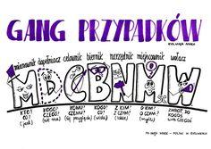 Aa School, Back 2 School, Learn Polish, Polish Language, School Subjects, Science For Kids, Kids And Parenting, Homeschool, Knowledge