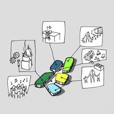 functions diagram | Design Kindergarten | CEBRA