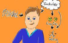 Hobby Psychologie - Hoofdstuk 1 Wat is Cognitieve gedragstherapie ( cg