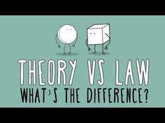 """Chat with a friend about an established scientific theory, and she might  reply, """"Well, that's just a theory."""" But a conversation about an  established scientific law rarely ends with """"Well, that's just a law.""""  Why is that? What is the difference between a theory and a law... and is  one """"better""""? Matt Anticole shows why science needs both laws and  theories to understand the whole picture."""