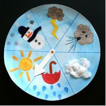 Creativity for Kids Craft of the Month - Make Your Own Weather Wheel - craft preschool Preschool Weather, Weather Activities, Preschool Crafts, Toddler Activities, Preschool Activities, Kids Crafts, Toddler Crafts, Rain Crafts, Weather Art