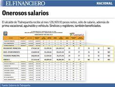 Edil de Tlalnepantla se embolsó $917 mil sólo en diciembre de 2014. 31/08/2015
