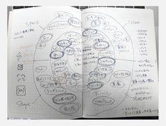 スタートアップにおけるスピーディなロゴメイキング - 3D検索サービス「heymesh」の事例 shogomatsubara note