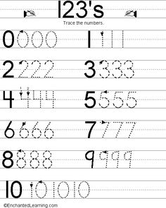 Free Printable Tracing Numbers | Copyright ©2001-2010 EnchantedLearning.com ----- How to cite a web ...