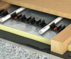 Underfloor Heating Systems from WMS - underfloor heating from WMS Underfloor Heating - Warm water underfloor heating