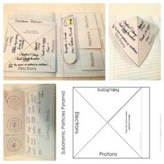 Science foldable templates atomic structure electron i have found that interactive notebook pages will engage your students in a way that regular notes never could i created a set of chemistry interactive fandeluxe Image collections