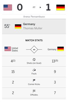 US World Cup 2014  vs Germany 1-0 L