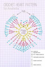 Crochet heart pattern by Anabelia