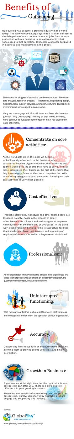 You can get more benefits on Outsourcing, specially outsourcing for the growth of your business; some of these factors are cost saving, the flexibility, give your business competitive edge and more. To know more about this, simply click the link below . Call Support, Cost Saving, Factors, Flexibility, Philippines, Benefit, Sky, Activities, Business