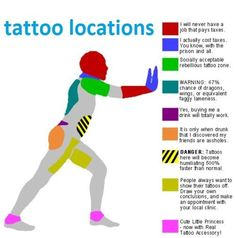 """Tattoo locations and what they """"mean""""  tattoo humor 