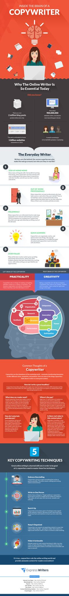 How does the brain of an in-demand copywriter work? What skill sets are they are always polishing? All of this and more in our infographic! Business Writing, Business Tips, Online Business, Business Infographics, Grant Writing, Writing Tips, Social Entrepreneurship, Social Enterprise, Social Media Content