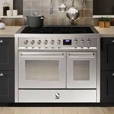 Related image Oven, Kitchen Appliances, Image, Diy Kitchen Appliances, Home Appliances, Ovens, Kitchen Gadgets