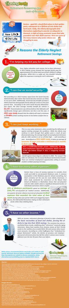 5 Reasons Seniors Neglect Their Retirement Savings | savingtools.com