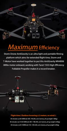 drone photography,drone for sale,drone quadcopter,drone diy Latest Drone, New Drone, Drone Diy, Pilot, Drone For Sale, Wooden Boat Plans, Drone Technology, Rc Helicopter, Drone Quadcopter