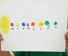 Planet Crafts for Kids | eHow