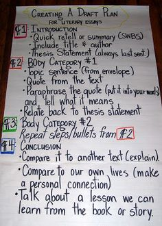 Draft Plans for Literary Essays | TWO WRITING TEACHERS