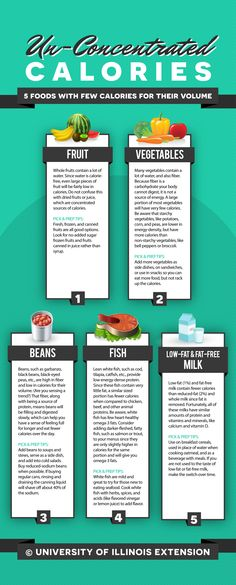 Un-Concentrated Calories: 5 Foods with Few Calories for their Volume #nutrition #diet