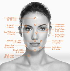 Cocoon Medical Spa is the most experienced and qualified place to get Botox in Bali. Our Australian-trained doctors use Botox® from Allergan (USA) and have treated thousands of costumers already.
