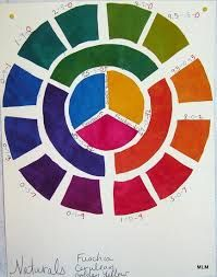 Image Result For Blank Colour Wheel Tints Shades